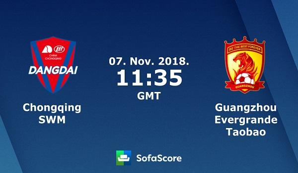 Nhận định Chongqing Lifan vs Guangzhou Evergrande