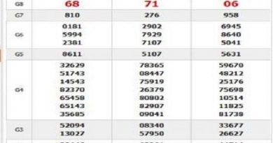 Thống kê dự đoán xsmt ngày 21/05 chính xác từ các cao thủ