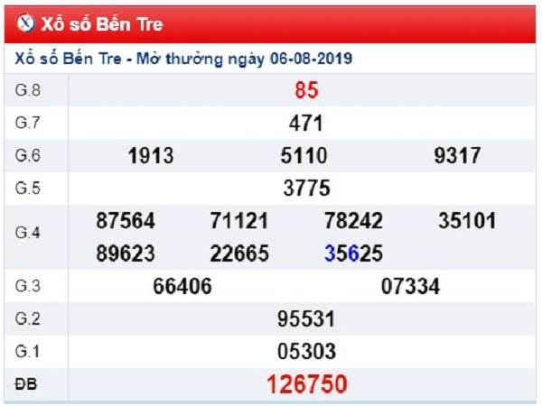 Nhận định kết quả xổ số bến tre ngày 13/08 tỷ lệ trúng cao