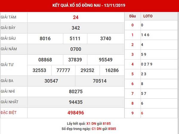 Phân tích sổ xố Đồng Nai thứ 4 ngày 20-11-2019