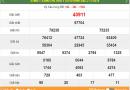 Tổng hợp phân tích kqxsmb ngày 04/11 chuẩn