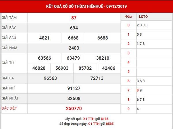 Thống kê sổ xố Thừa Thiên Huế thứ 2 ngày 16-12-2019