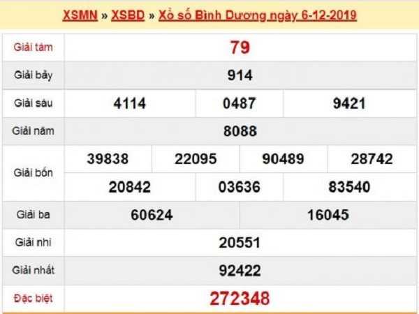 Thống kê lô tô XSBD ngày 13/12 chính xác tuyệt đối