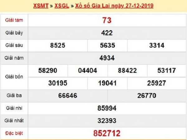 Phân tích KQXSGL ngày 03/01 từ các chuyên gia