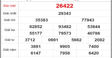 Dự đoán xsmb 28/2/2020 – Thống kê miền bắc thứ 6 hôm nay