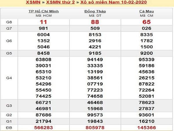 soi-cau-mn-11-2-2020-kqxsmn-10-2-min