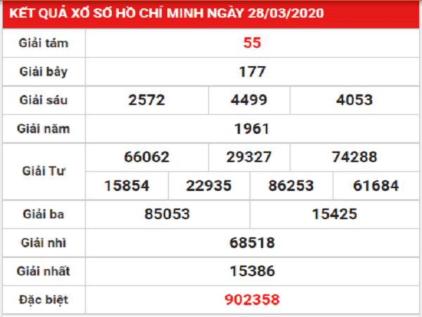 Tổng hợp phân tích xổ số hồ chí minh ngày 30/03 chuẩn xác