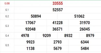 Dự đoán chính xác kết quả XSMB hôm nay ngày 28/3/2020