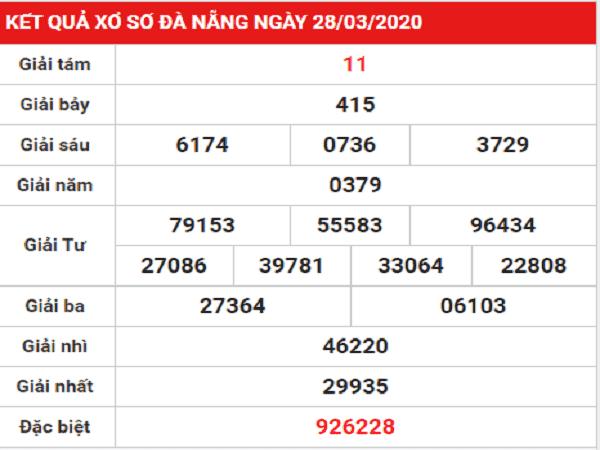Thống kê kết quả xổ số đà nẵng ngày 25/04/2020