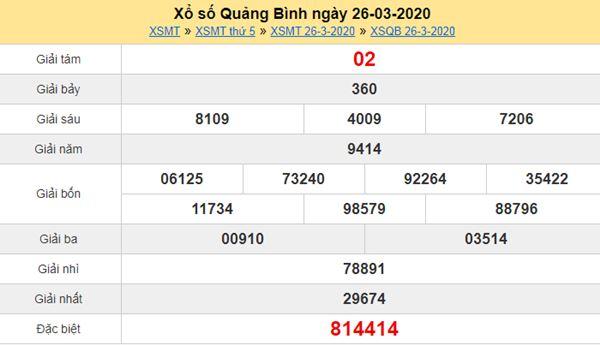 Dự đoán XSQB 23/4/2020 - KQXS Quảng Bình thứ 5
