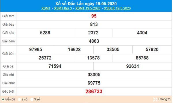 Dự đoán XSDLK 26/5/2020 - KQXS ĐăkLắc thứ 3 hôm nay