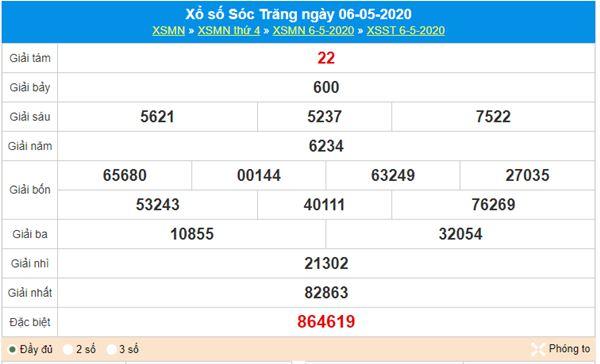 Dự đoán XSST 13/5/2020 - KQXS Sóc Trăng thứ 4 hôm nay