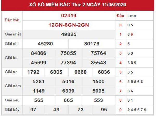 Soi cầu xổ số miền bắc- KQXSMB hôm nay ngày 12/05 chuẩn xác
