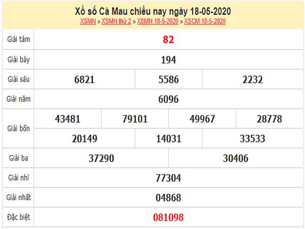 ket-qua-xo-so-Ca-Mau-18-5-2020-min