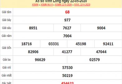 Nhận đinh KQXSVL- xổ số vĩnh long thứ 6 ngày 29/05/2020