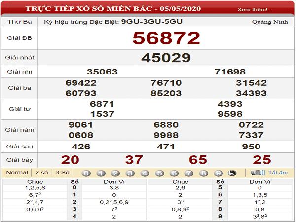 Bảng KQXSMB - Phân tích xổ số miền bắc ngày 06/05 chuẩn xác
