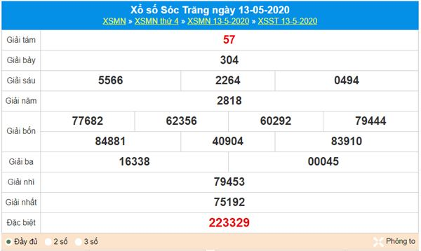 Soi cầu XSST 20/5/2020, chốt lô KQXS Sóc Trăng thứ 4