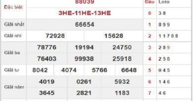 Bảng KQXSMB- Nhận định xổ số miền bắc ngày 08/06 hôm nay