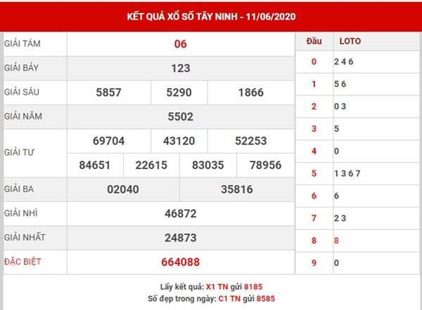 Thống kê SX Tây Ninh thứ 5 ngày 18-6-2020