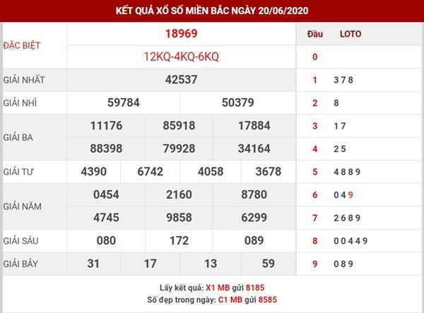 Thống kê số đẹp XS Miền Bắc Chủ Nhật ngày 21-6-2020