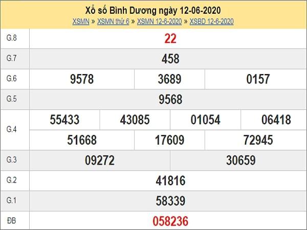 Phân tích XSBD 19/6/2020