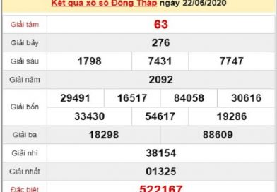 Phân tích kqxs Đồng Tháp 29/6/2020, chốt số dự đoán XSDT