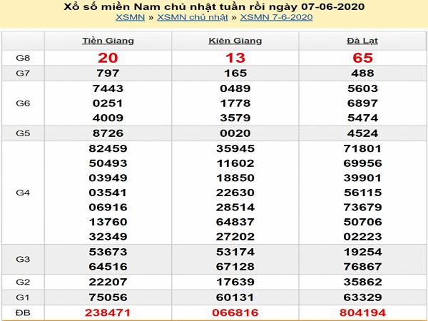 soi-cau-XSMN-8-6-2020-min