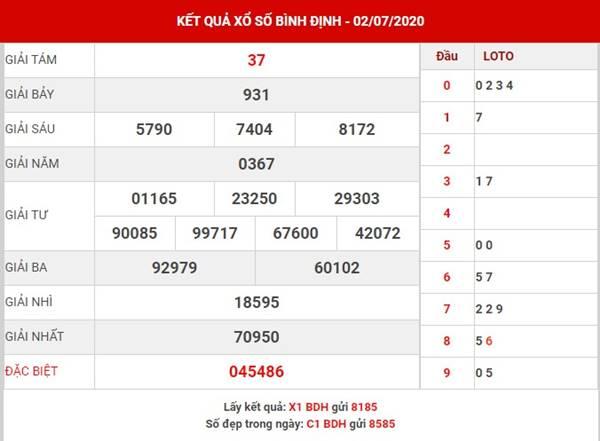 Dự đoán KQXS Bình Định thứ 5 ngày 9-7-2020