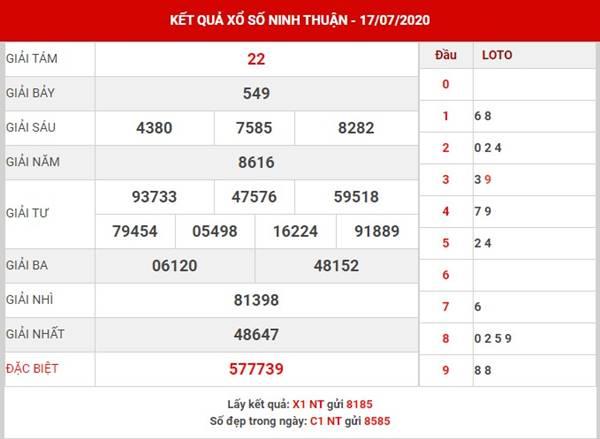 Thống kê sổ xố Ninh Thuận thứ 6 ngày 24-7-2020