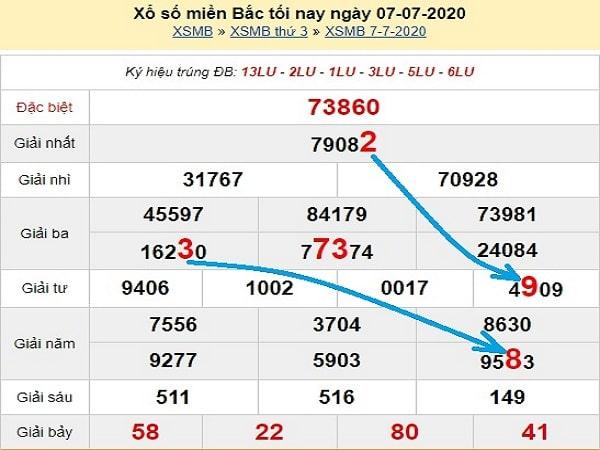 du-doan-xsmb-bach-thu-ngay-8-7-2020-min
