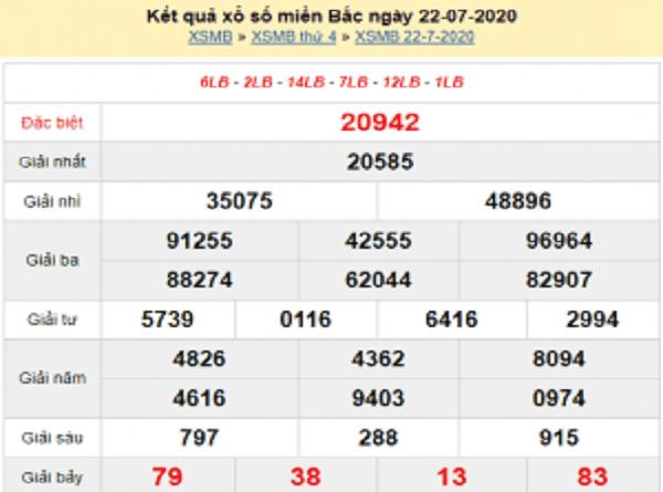 Bảng KQXSMB- Soi cầu xổ số miền bắc ngày 23/07 chuẩn 100%