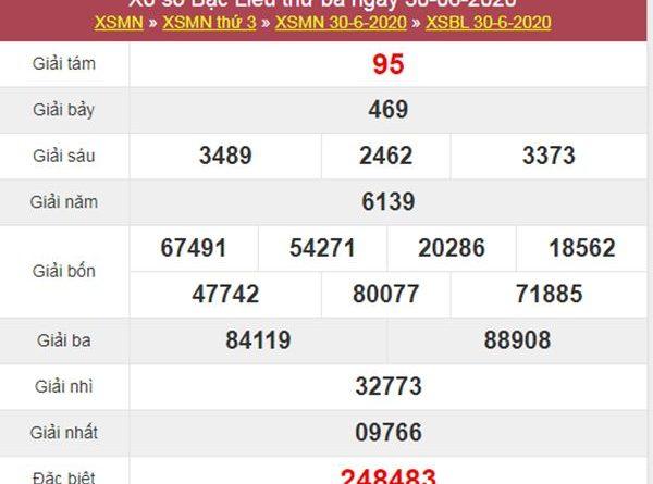 Soi cầu XSBL 7/7/2020 chốt lô giải tám cùng cao thủ