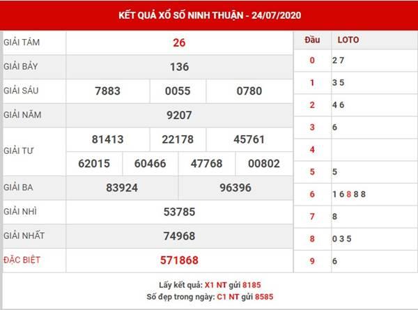Thống kê SX Ninh Thuận thứ 6 ngày 31-7-2020
