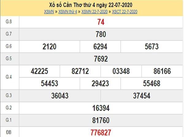 Dự đoán xổ số Cần Thơ 29-07-2020