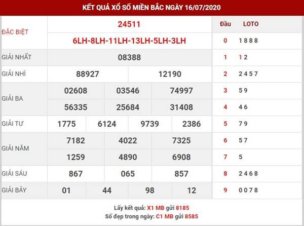 Dự đoán kết quả SXMB thứ 6 ngày 17-7-2020