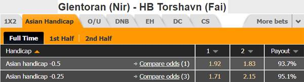 Tỷ số bóng đá giữa Glentoran vs HB Torshavn