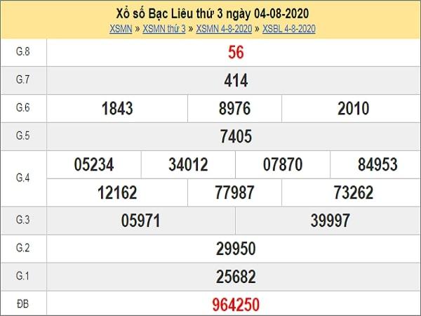 Nhận định XSBL 11/8/2020