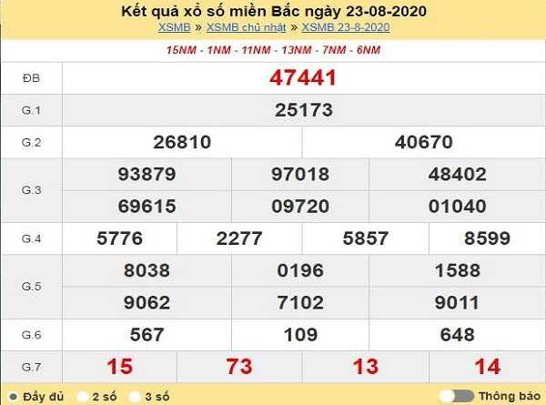 Thống kê xổ số miền bắc- KQXSMB thứ 2 ngày 24/08 của các chuyên gia
