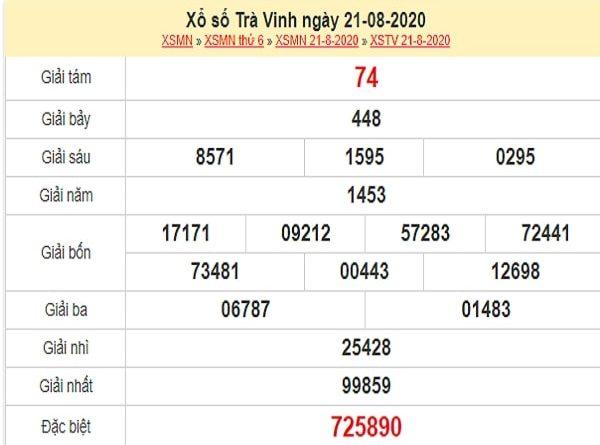 Phân tích XSTV 28/8/2020