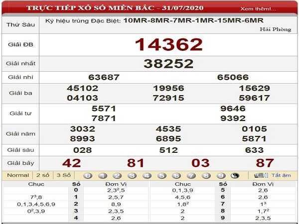 Bảng KQXSMB- Nhận định xổ số miền bắc ngày 01/08 chuẩn xác