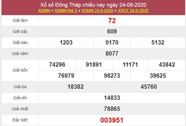 Thống kê XSDT 31/8/2020 chốt lô VIP Đồng Tháp thứ 2