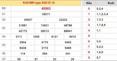 Thống kê XSMB 31/7/2020 chốt KQXS miền Bắc thứ 6