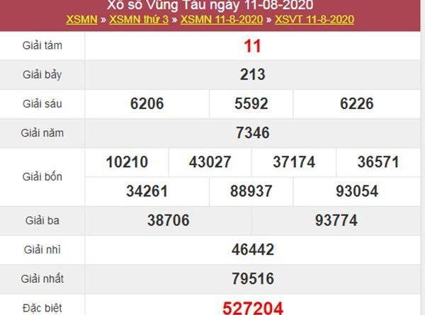 Thống kê XSVT 18/8/2020 chốt lô VIP Vũng Tàu thứ 3