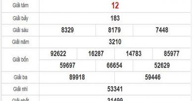 Phân tích KQXSBT- xổ số bến tre thứ 3 ngày 08/09/2020