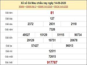 Dự đoán xổ số Cà Mau 21-09-2020