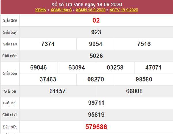 Soi cầu XSTV 25/9/2020 chốt lô VIP Trà Vinh thứ 6