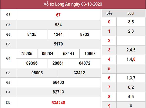 Tổng hợp phân tích KQXSLA ngày 10/10/2020- xổ số long an chuẩn xác
