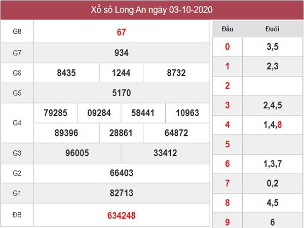 Tổng hợp pTổng hợp phân tích KQXSLA ngày 10/10/2020- xổ số long an chuẩn xáchân tích KQXSLA ngày 10/10/2020- xổ số long an chuẩn xác