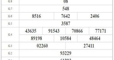 Soi cầu XSVT ngày 27/10/2020 – Soi cầu dự đoán xổ số Vũng Tàu hôm nay