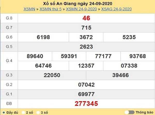 Tổng hợp KQXSAG ngày 01/10/2020 - xổ số an giang chuẩn
